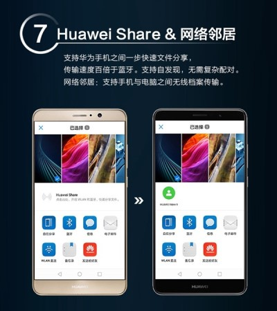Huawei share/网上邻居
